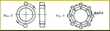 Le générateur et le disque de Searl  Antigravitation Aimants03