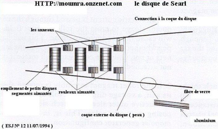 Le générateur et le disque de Searl  Antigravitation Diskcoupe11