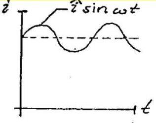 Le générateur et le disque de Searl  Antigravitation Sinus4